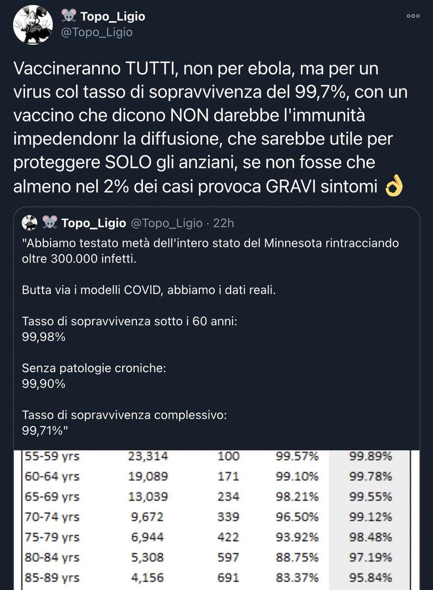 Il @topo_ligio minimizza sul COVID ma non spiega l'eccesso di mortalità rilevato da istat. Per sintomi gravi del vaccino pare che si tratti di febbre alta per meno del 2% di persone , io penso sia meglio di una polmonite e dei danni lasciati dall'infezione https://t.co/R7IzgiK7SS https://t.co/Lw8hTRsO3H
