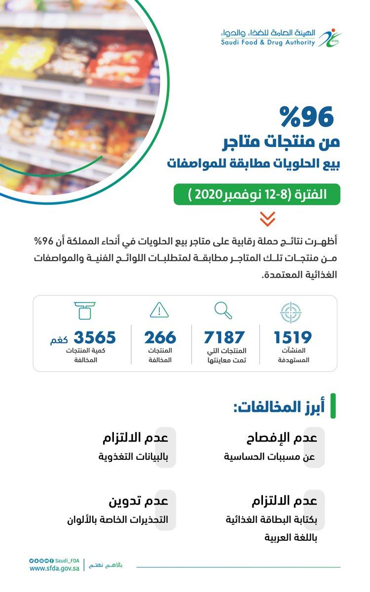 «الغذاء والدواء»: ضبط 3565 كجم منتجات حلوى مخالفة للمواصفات    #الغذاء_والدواء #السعودية #المملكة #مخالفات