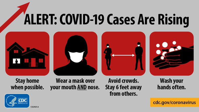 We're all tired of #COVID19, but the fact is: COVID-19 is not tired of us. This pandemic isn't over & cases are still rising across the U.S. Slow the spread:  #WearAMask over your mouth AND nose. Stay 6ft from others. Wash your hands. Stay home if you can. https://t.co/F6k3RlFELl https://t.co/Ngy7VjHewL