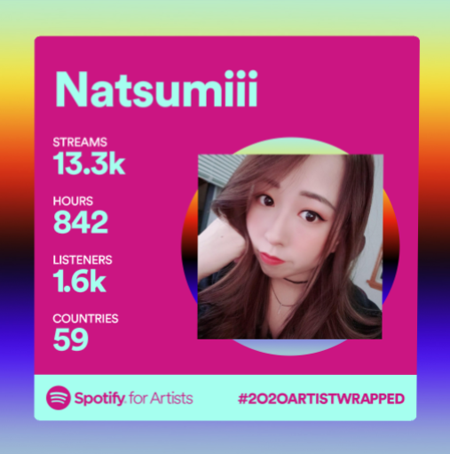 Natsumiii - This is so cool. Thanks for listening to my covers on spotify guys <3 I hope to sing more and release more this year!