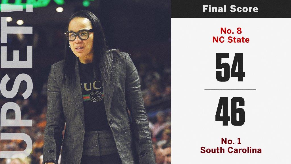 🚨 DOWN GOES NO. 1 🚨 No. 8 NC State snaps South Carolina's 29-game win streak.