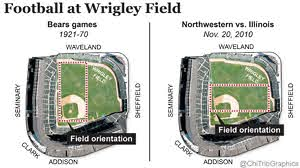 @CraigMergenthal They changed the configuration of the football field for the Northwestern game?  Bears used to have it go from first base to left field.  For Northwestern, it went from third to right. https://t.co/4aqsq0YggA