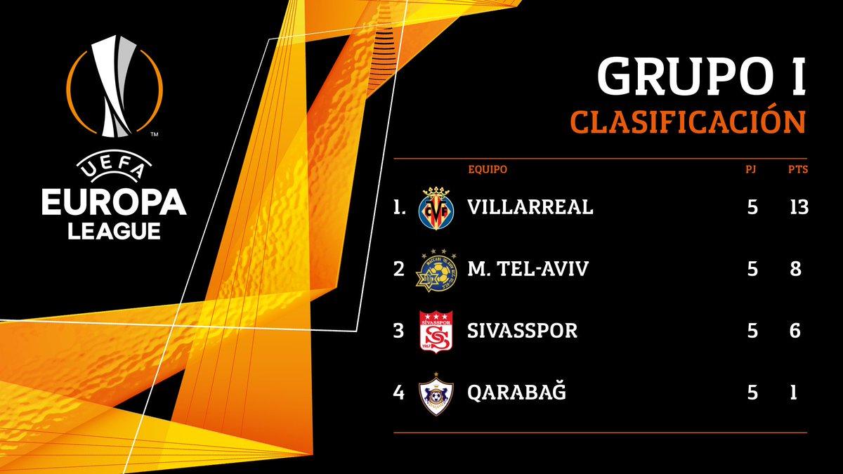 #UEL | ¡Y esta es la clasificación del Grupo I de la @EuropaLeague tras la quinta jornada 📋!  El #Villarreal, ya clasificado para dieciseisavos como primero de grupo, cerrará la fase ante el @FKQarabaghEN el próximo jueves (La Cerámica, 21.00h).