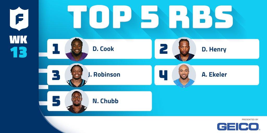 Top 5 QBs ✅ Top 5 RBs  ✅ Top 5 WRs  ✅ (via @GEICO)