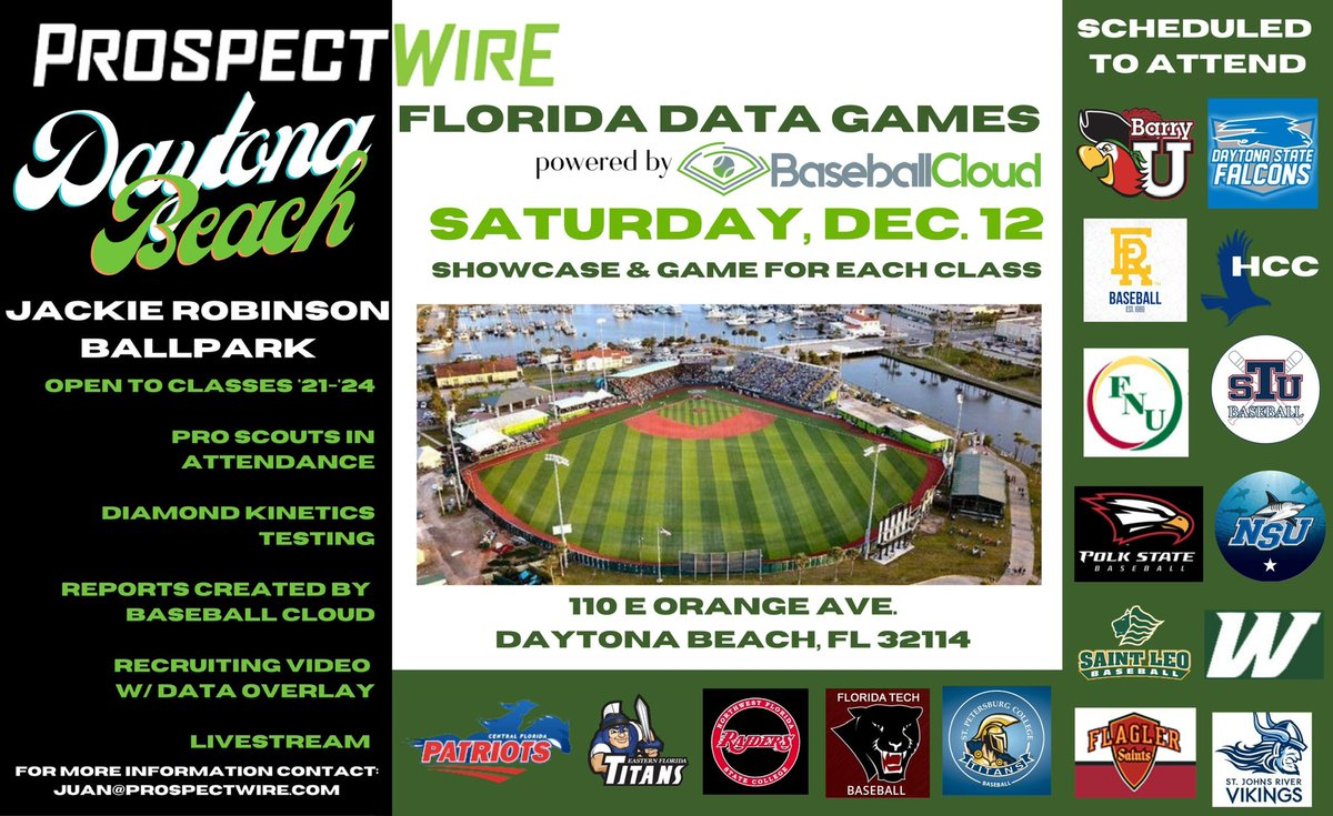 College Coaches...David Hudson(2021-Mosley HS) will be attending the PW Data Games. If you're looking for strong, athletic dudes with off the chart makeup, work ethic and toughness...he's your guy. Hudson has always hit. 4.0+ student. PS..Mosley HS is the right pond to fish in! https://t.co/Eod88HYA9z