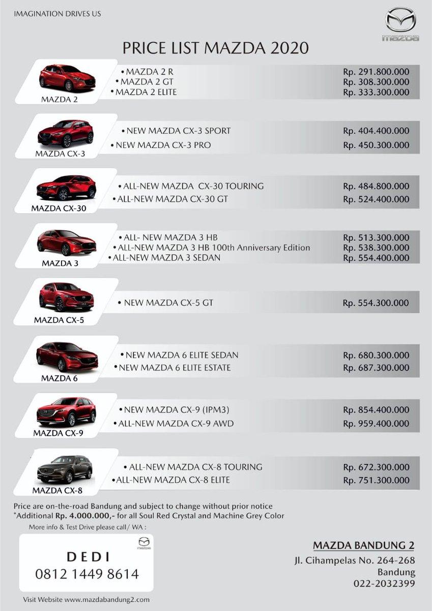 Harga Mobil Baru Mazda 2020 Area Bandung Jawa Barat