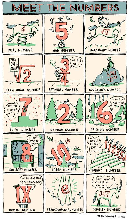 Meet the Numbers by @grantdraws Awesome ❤💙🧡