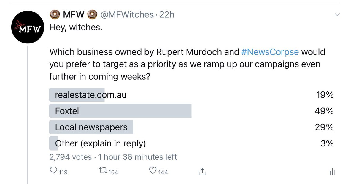 So after complaining to @TwitterSupport their polls weren't working, all results from yesterday's poll appeared. They may have taken action, or it may just be coincidence that they fixed a glitch. Anyways, these results are fascinating. Let's go after Foxtel. Who's in?