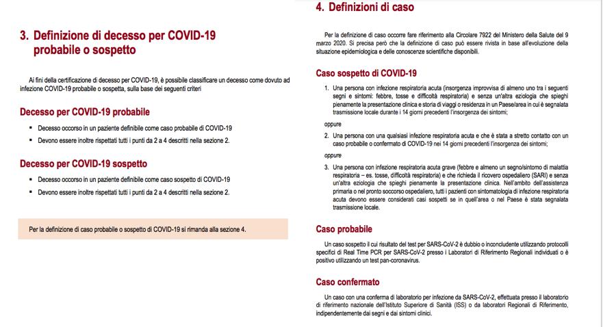 Ed ecco come ISS cataloga i casi probabili/sospetti di covid. In sostanza, se il paziente era malato di cancro ma prima di morire presentava sintomi cone tosse, febbre, mal di gola sara' un caso