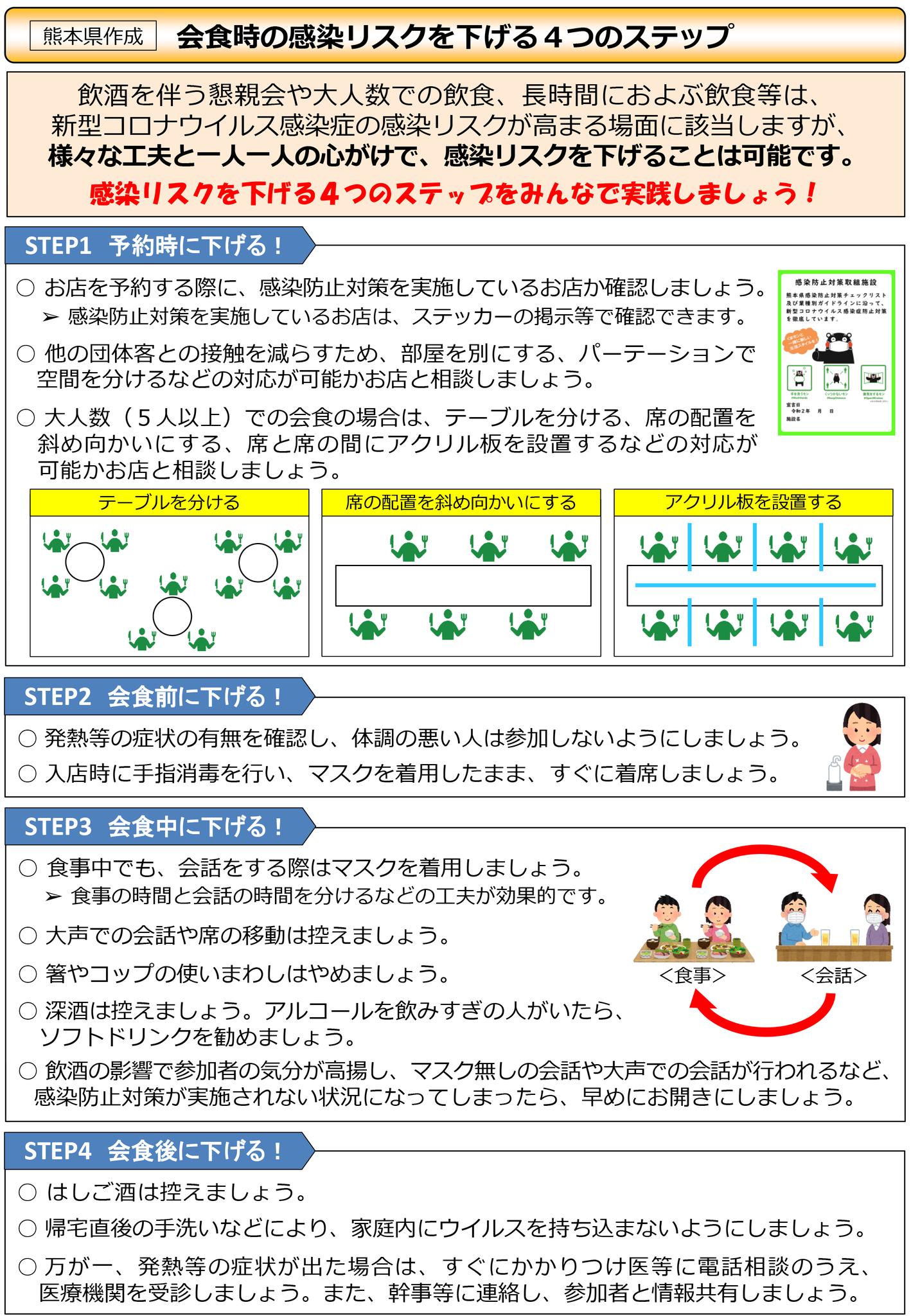 県 コロナ 感染 熊本