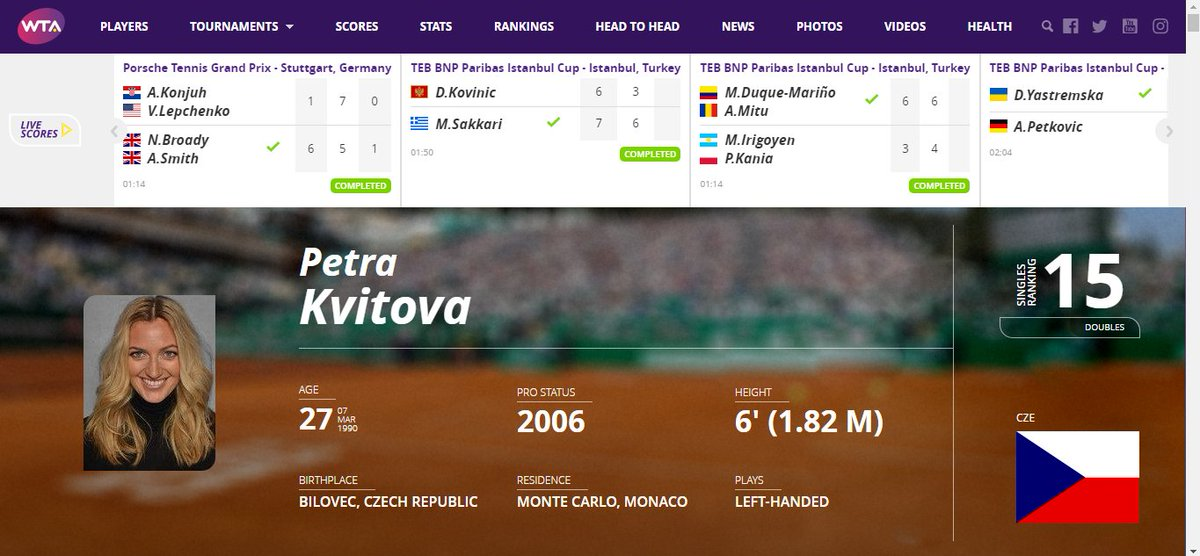 @Petra_Kvitova @WTA profile mains since the website was relaunched 2017 https://t.co/dY548k4Okx