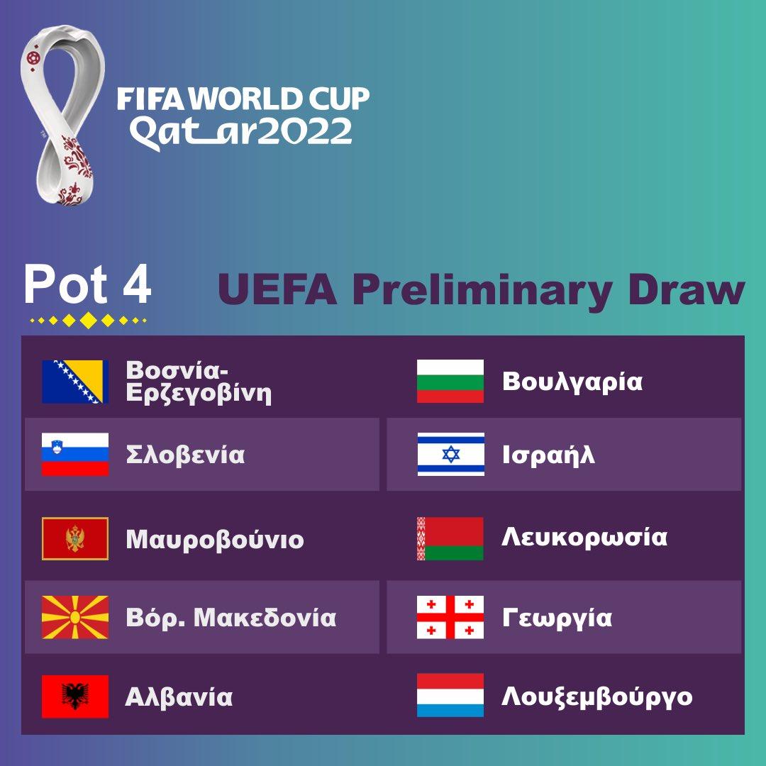 ⚪️🔵Διάλεξε αντίπαλο🤔⚽️  Ποιον αντίπαλο της 🇬🇷 προτιμάς από το 4ο  γκρουπ δυναμικότητας στην κλήρωση της 7ης Δεκεμβρίου για τα προκριματικά του Μουντιάλ του Κατάρ; #WorldCup #Qatar2022 #FantasyDraw