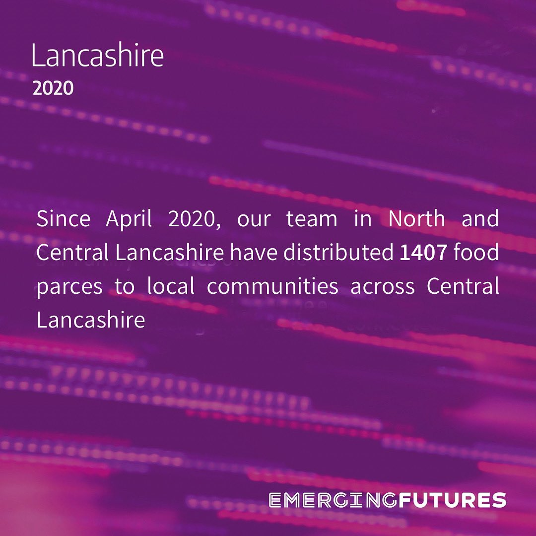 Throughout the COVID-19 pandemic, our food club has continued to deliver the much needed support to local communities across Central #Lancashire! Between April and November 2020, they have delivered 1407 food parcels to those in need 👍🏼 #support #community #emergingfutures https://t.co/ieb3wtjd0l