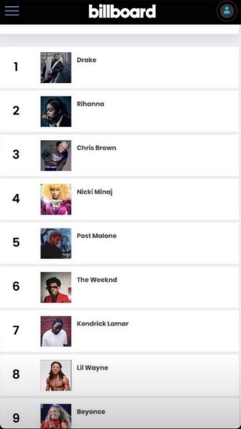 @Drake the King! @billboard  #toplist  #Billboard200
