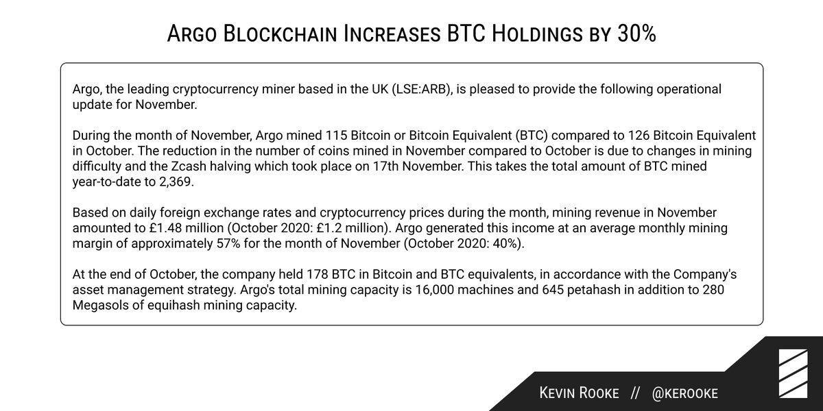 bitcoin true arba false