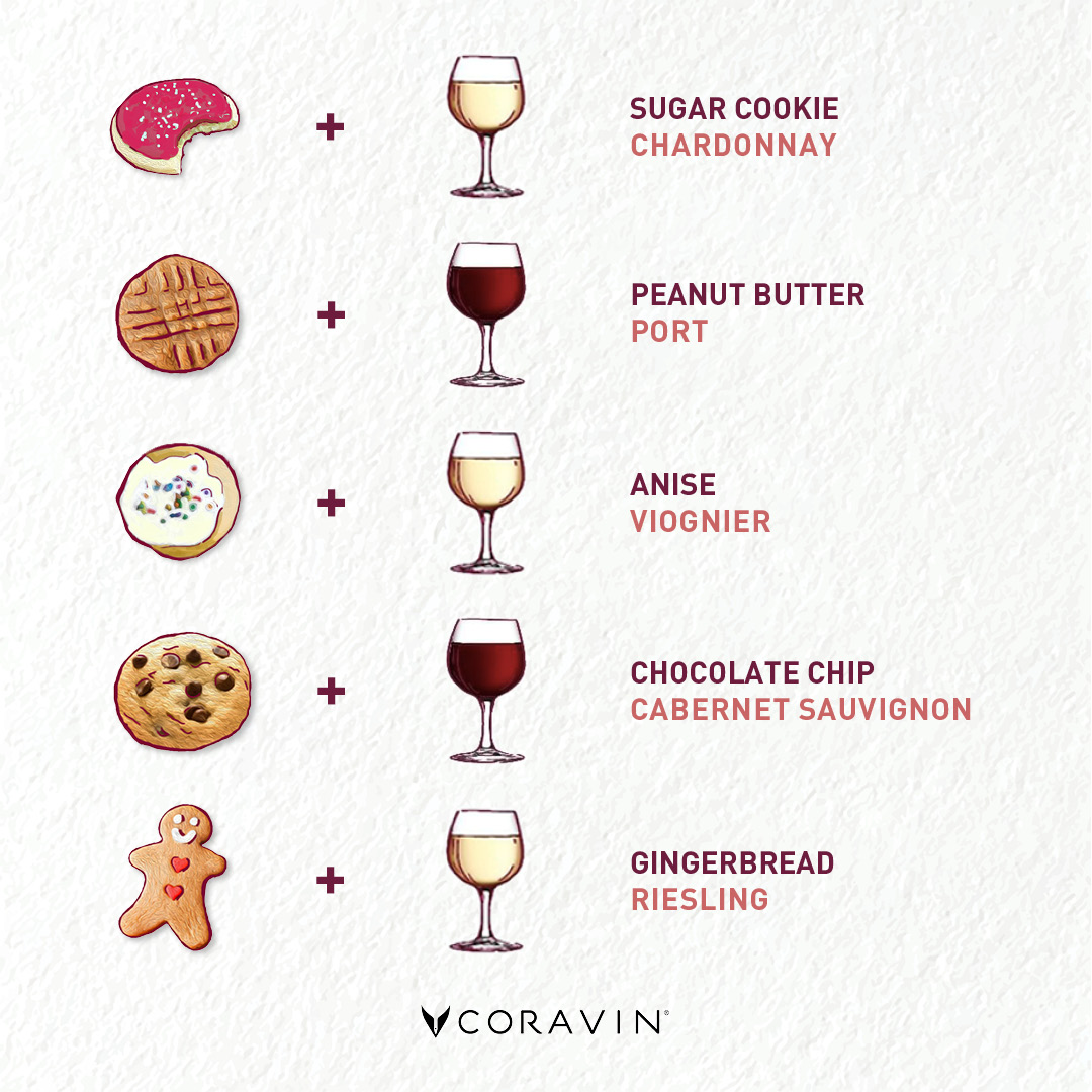 Happy #NationalCookieDay! 🍪  We've listed some of our favorite #cookies below with accompanying #varietals for every #winelover. Retweet if you plan to try one (or all) of these pairings this #holiday season.