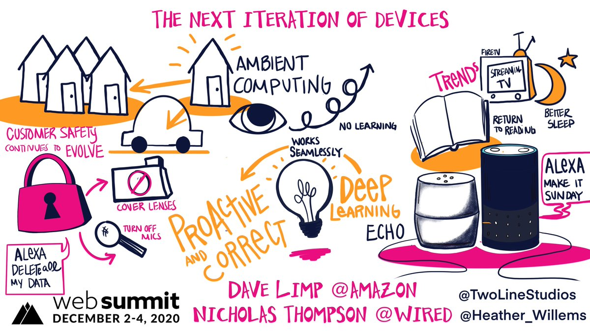 """""""Hey Alexa, what day is it?"""" Dave Limp and @nickthomasmed  from @WIRED discussed the next iteration of devices @amazon  today at @WebSummit #websummit #VISUALNOTES #virtualmeetings."""