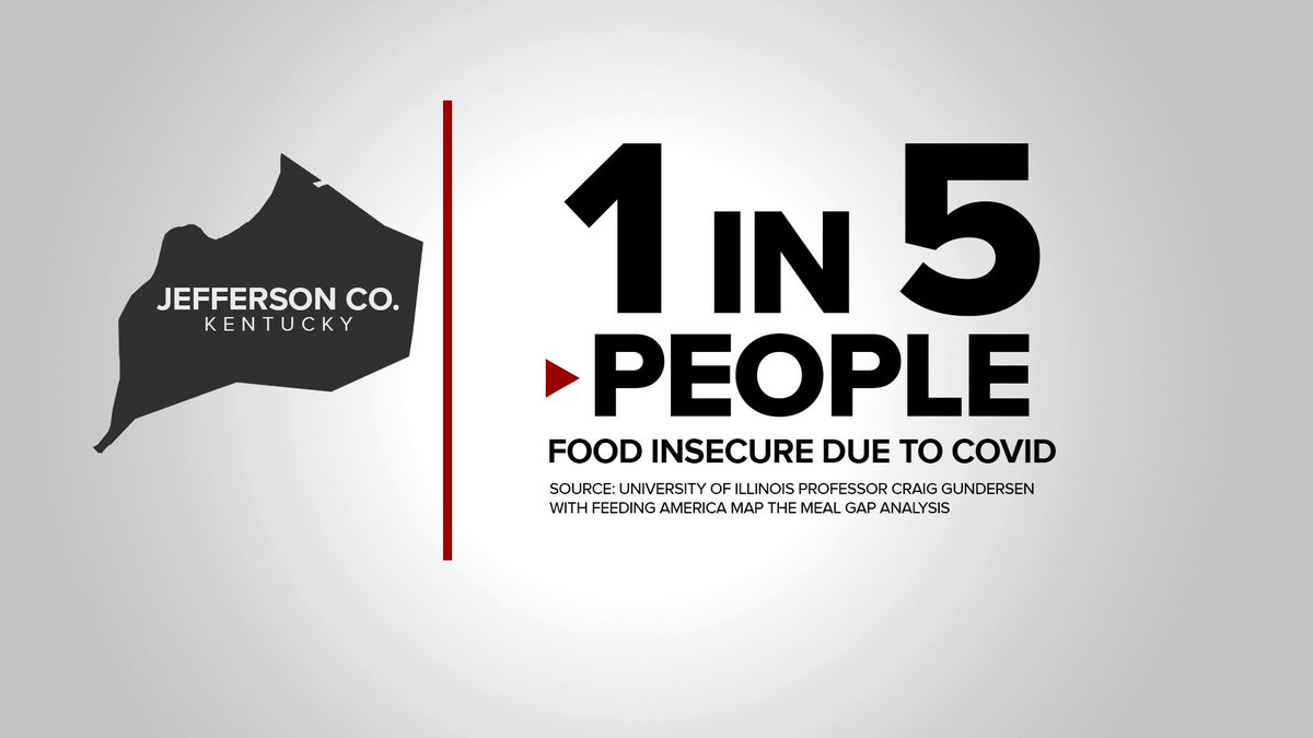 More Kentuckians may be missing meals this year compared to prior years.   @PaulaVasan has been looking into the increased rates of food insecurity. Her story at 6pm and 11pm on @WHAS11 #FOCUS https://t.co/XYErAB4NIy