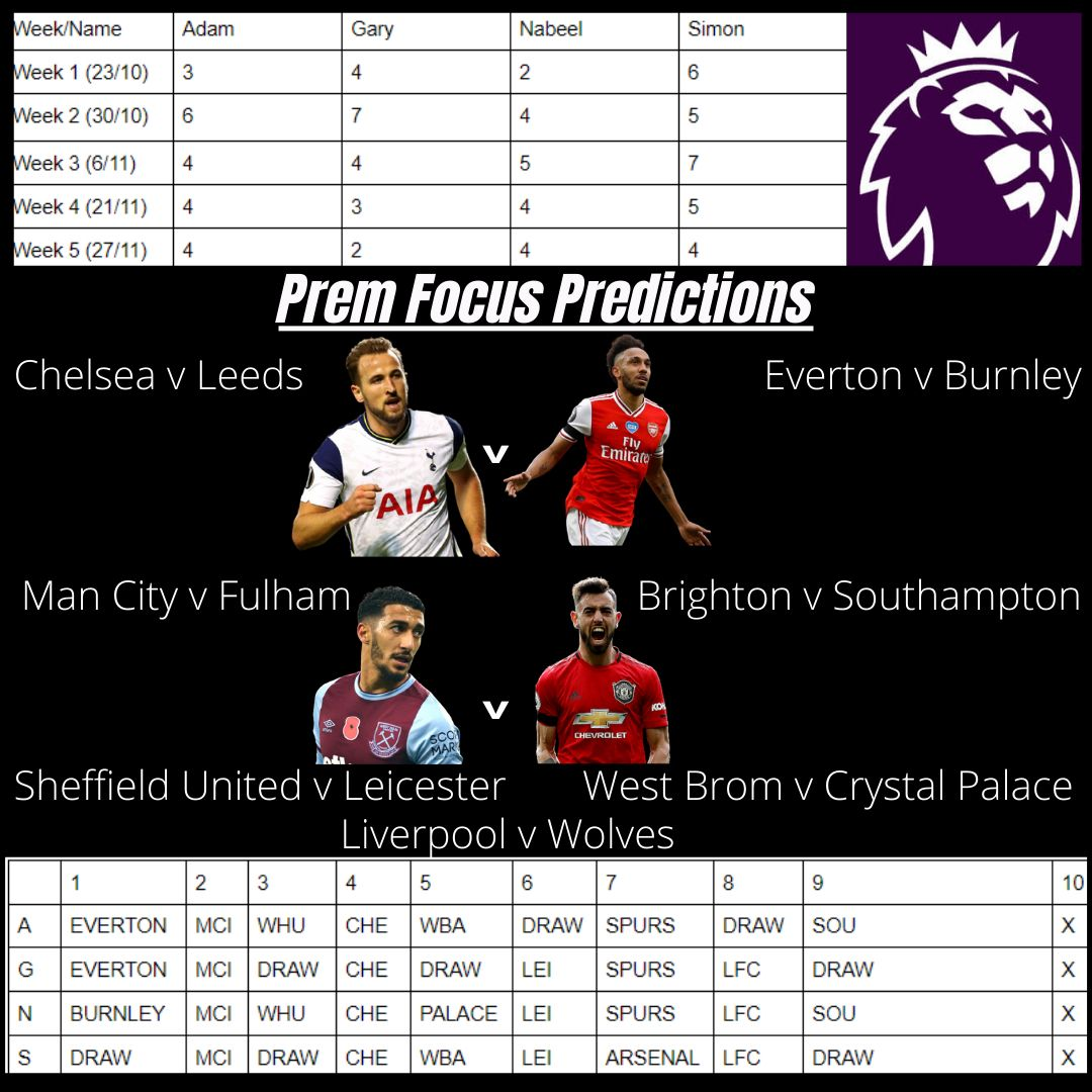 Check out our predictions for this weekend's #PL fixtures! 🟣  Who are your predictions for this weekend?  Let us know ⬇️  #PremierLeague