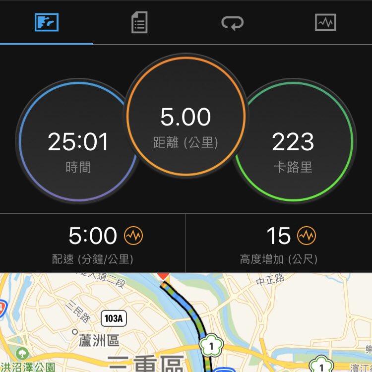 雨やみました(о´∀`о)5分/kのペース走を5kと、10kジョグの計15kmの朝ランでした。このペースなら初ハーフ2時間きれそうですかね?ゆるっと頑張ります!#ランニング#ランニング女子#ダイエット#朝ラン#garmin