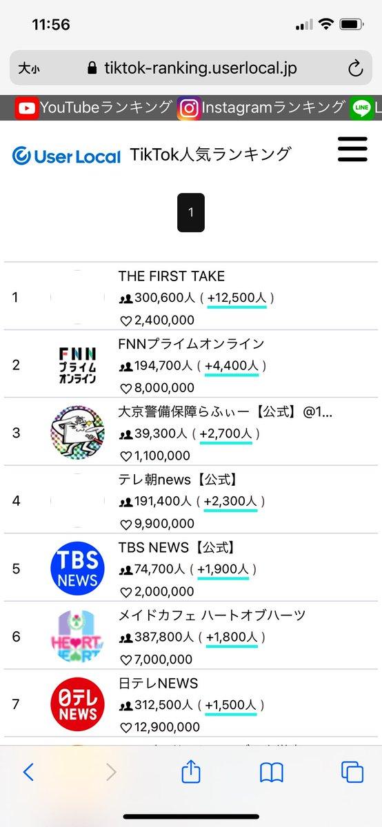 ランキング 100 動画 Twitter