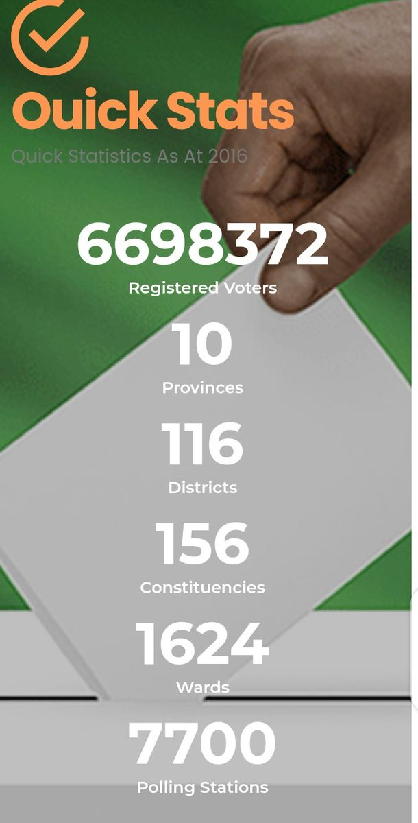 @ZambiaElections any chance we can have more valid and up to date statistics? #RegisterToVoteZambia #VotingSquad