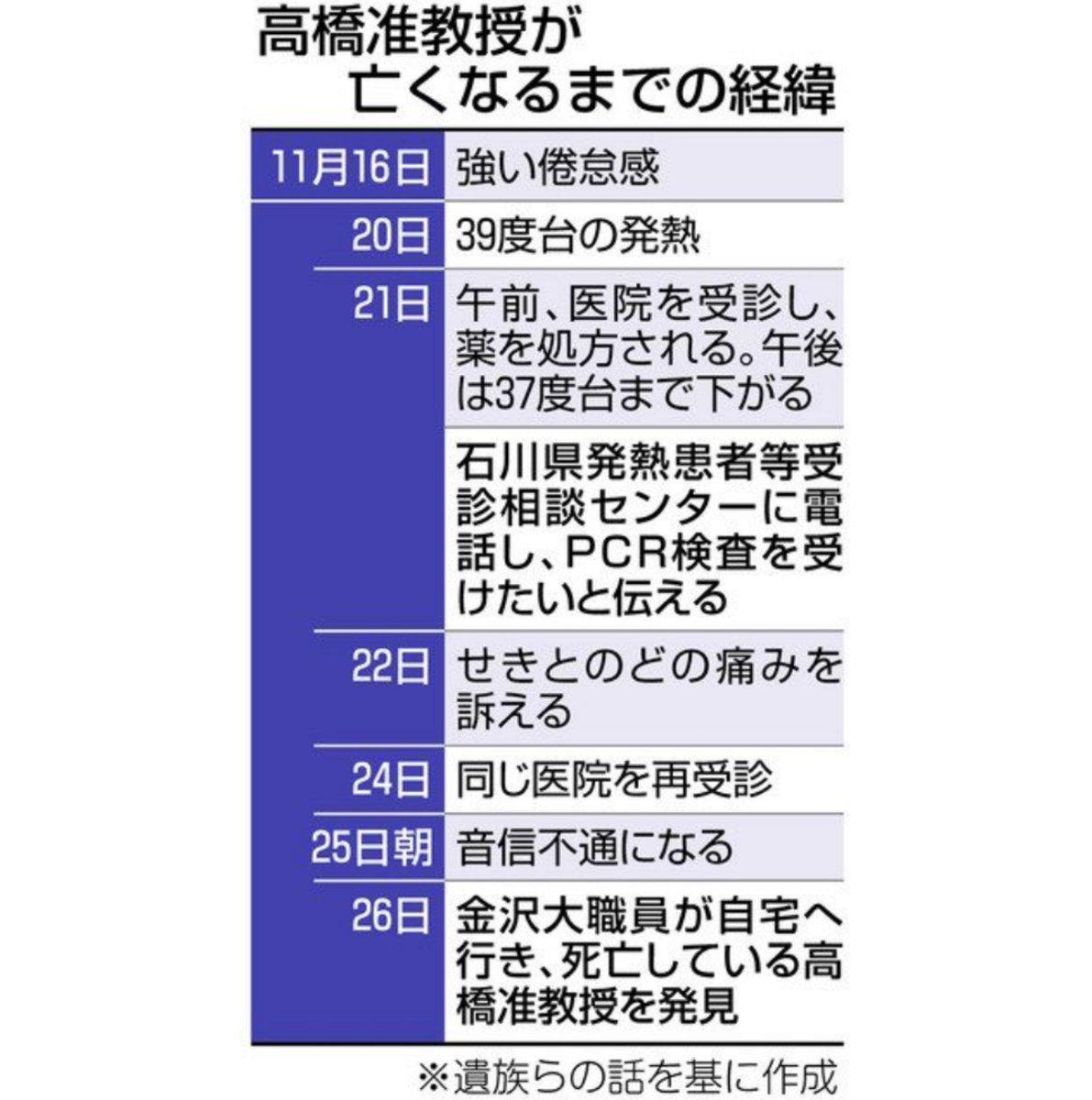 コロナ 感染 者 金沢 カラオケ大会でクラスター 石川県内、新たに11人がコロナ感染