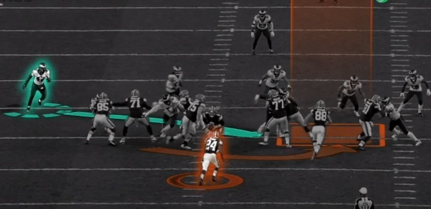 Nick Chubb is 2-3 steps ahead of most NFL running backs.   @MattWaldman's RSP Footwork Series   #Browns