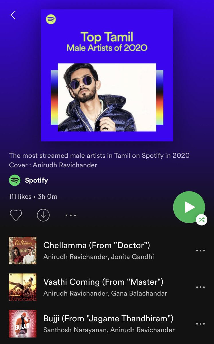 Top Tamil Male Artist of 2020 Top Tamil Tracks of 2020: #1 Vaathi Coming (#Master) #2 Chellamma (#Doctor)  Top Tamil female artist of 2020: @jonitamusic (Chellamma) Top Telugu Tracks of 2020: #2. Hoyna Hoyna (GL)  @spotifyindia @SonyMusicSouth   Thank you fans and music lovers 🙏🏻