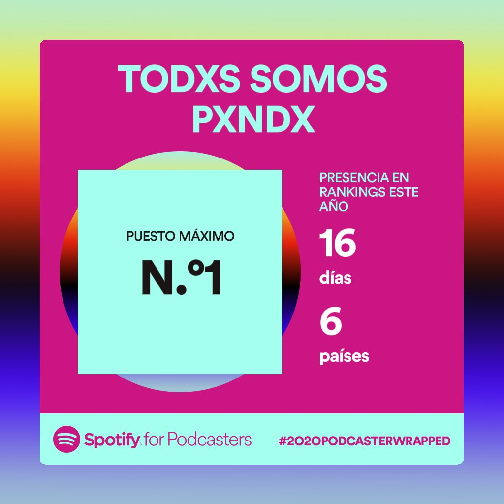 ¿Ya le diste follow a nuestro Podcast?  ¡Te estamos esperando!  🎧 https://t.co/gA1y0vSglk  #TodxsSomosPxndx https://t.co/q4QOOmu0NB
