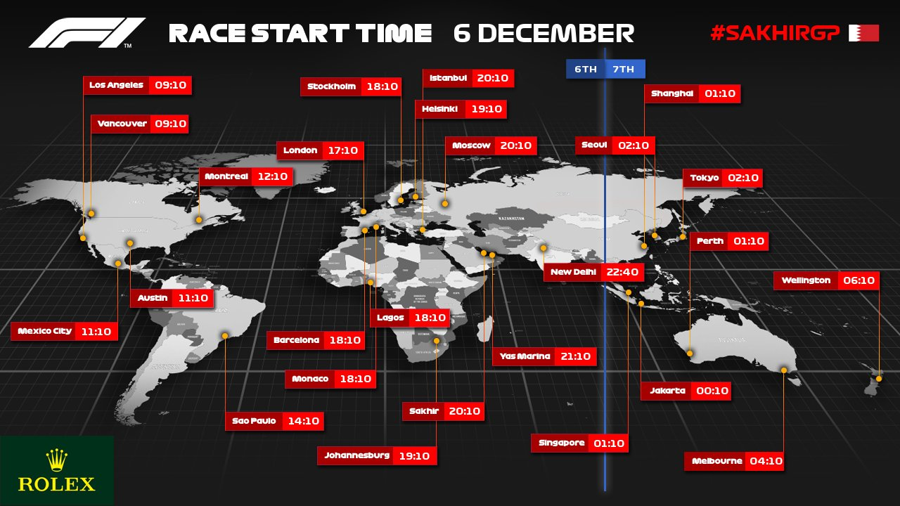 F1 Sakhir GP 2020 Qualifying Race Results & Live Stream Info of Sakhir Grand Prix