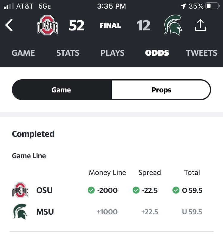 Good teams win...#greatteamscover #GoBucks