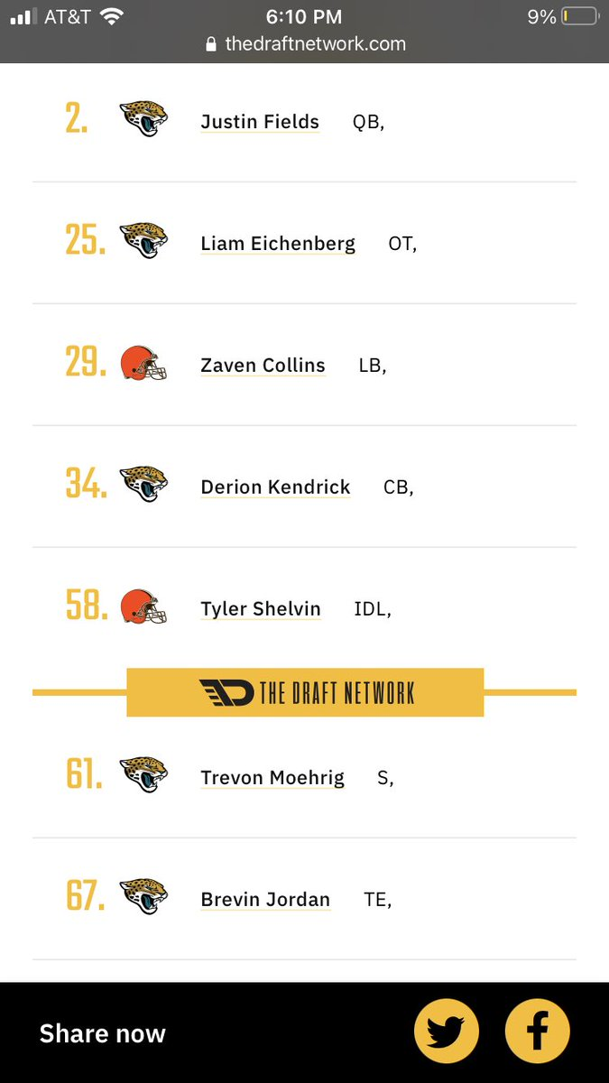 #browns #DUUUVAL #mockdraft #NFL #NFLDraft #NFLTwitter   Possibly my favorite one yet