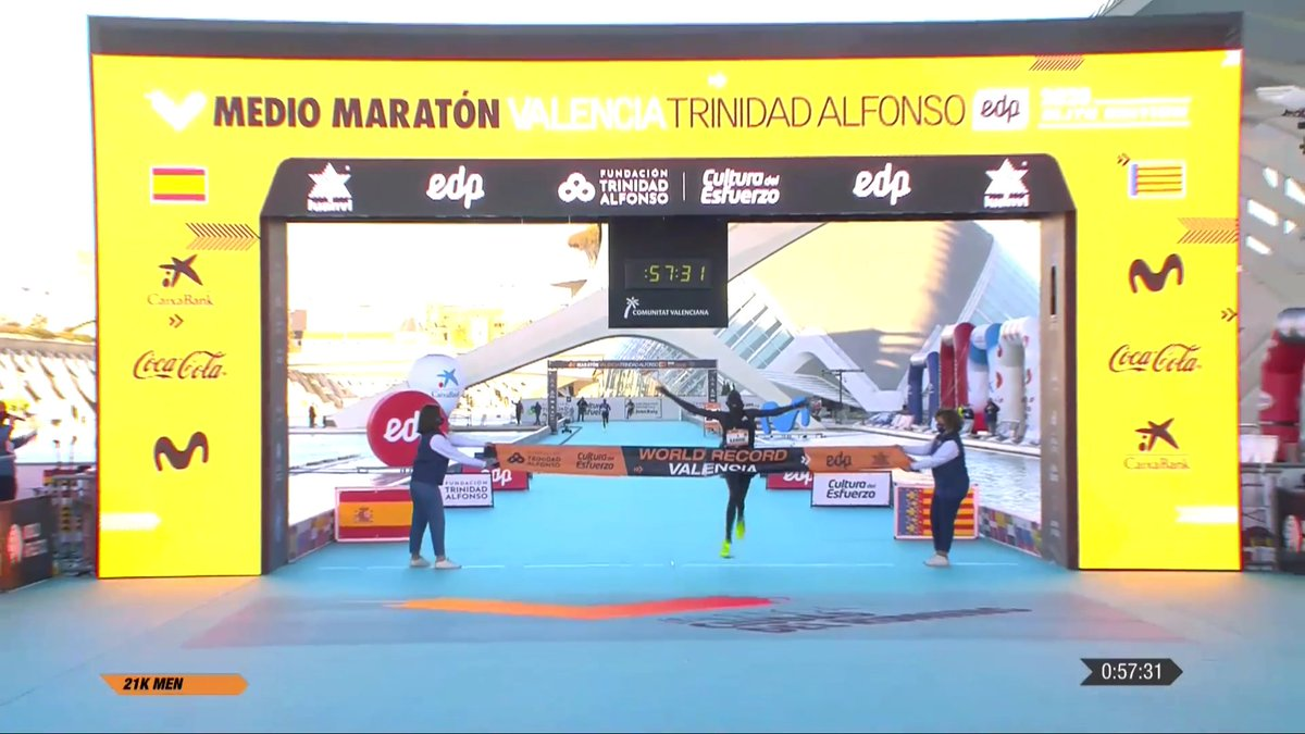 INSANITY IN VALENCIA.  Kenya's Kibiwott Kandie runs 57:32 to destroy Geoffrey Kamworor's 58:01 half marathon world record as the TOP FOUR MEN all run under the previous WR.  Jacob Kiplimo 57:37 in 2nd, Rhonex Kipruto 57:49 in 3rd (debut), Alexander Mutiso 57:59 in 4th.