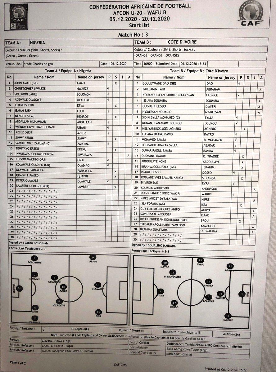 #U20 - Tournoi Ufoa-B de qualification de la Can Mauritanie 2021 - Benin 2020 Groupe B #Nigeria - #Civ  La feuille de match