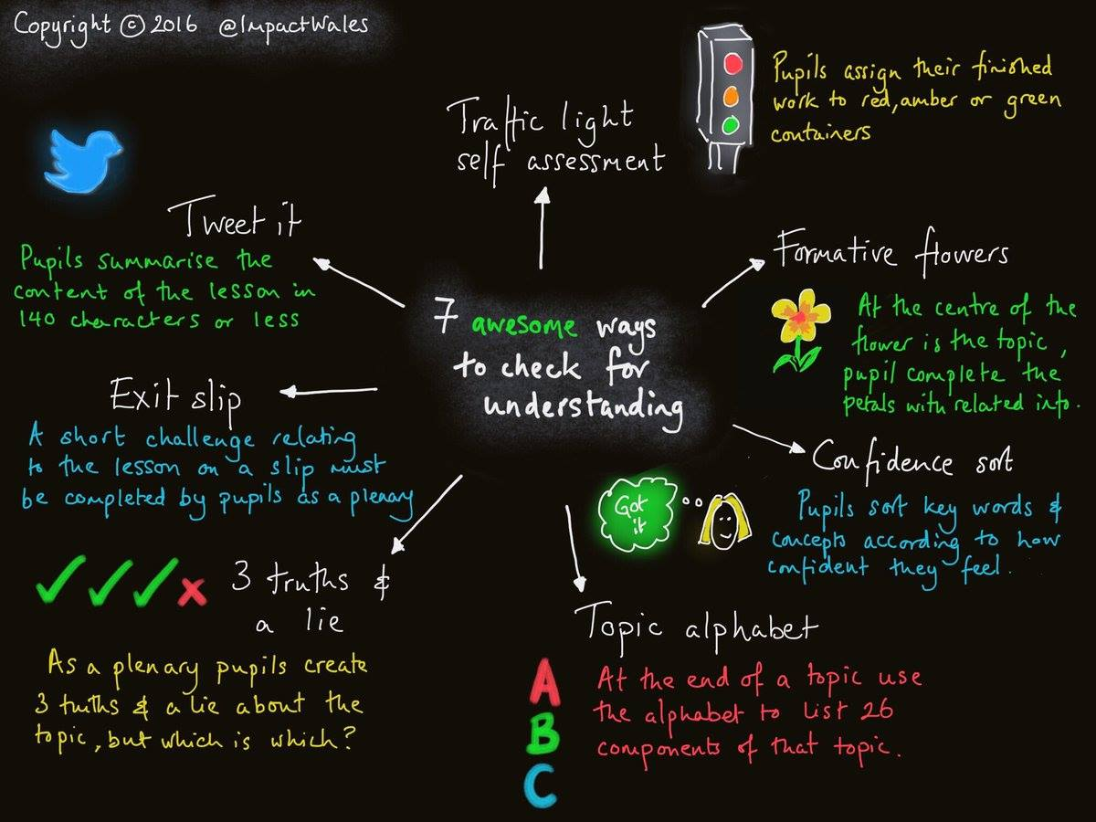 7 awesome ways to check for understanding.