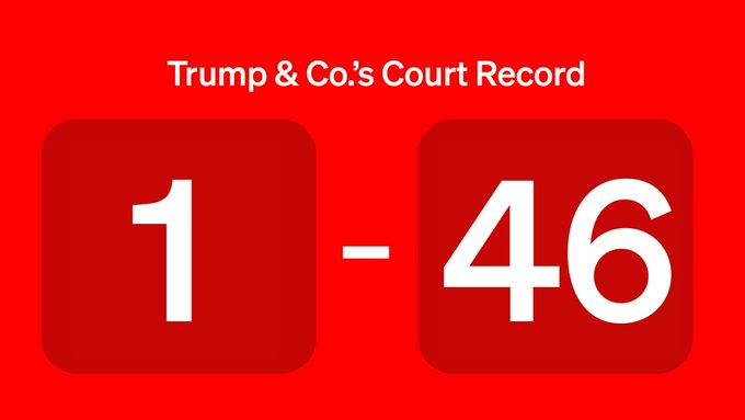 Sunday summary of Trump & Co. lawsuits