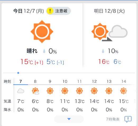 市 区 天気 中央 千葉