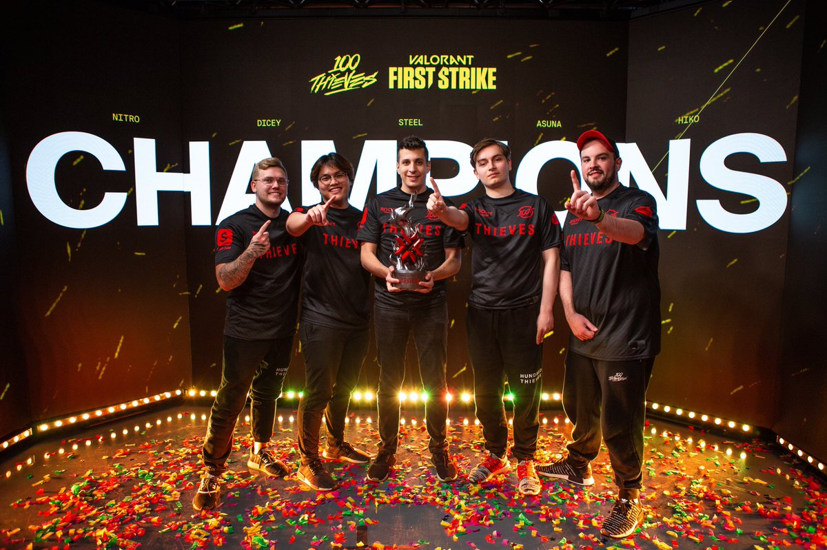 """100 Thieves on Twitter: """"VALORANT FIRST STRIKE 🏆 CHAMPIONS 🏆 #100T  #FirstStrike… """""""