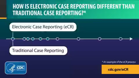 Electronic case reporting (eCR) is faster and easier than traditional case reporting. With eCR, healthcare staff can spend more time with patients and less time mailing, faxing, and calling. Watch this video to see the difference. Learn more: .