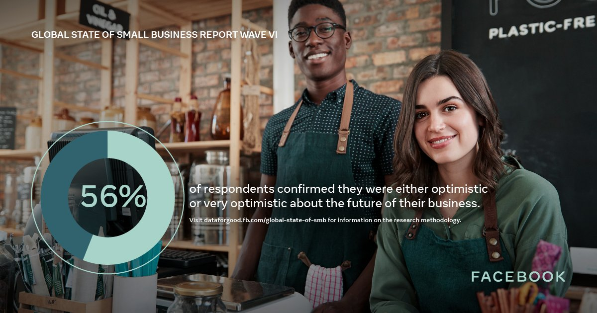 Small Businesses are the heart and soul of our community. ❤️   Over the past 6 months, we've surveyed over 150,000 small businesses globally to see how they've been impacted by COVID-19.  See all of our Global State of Small Business Report findings here: