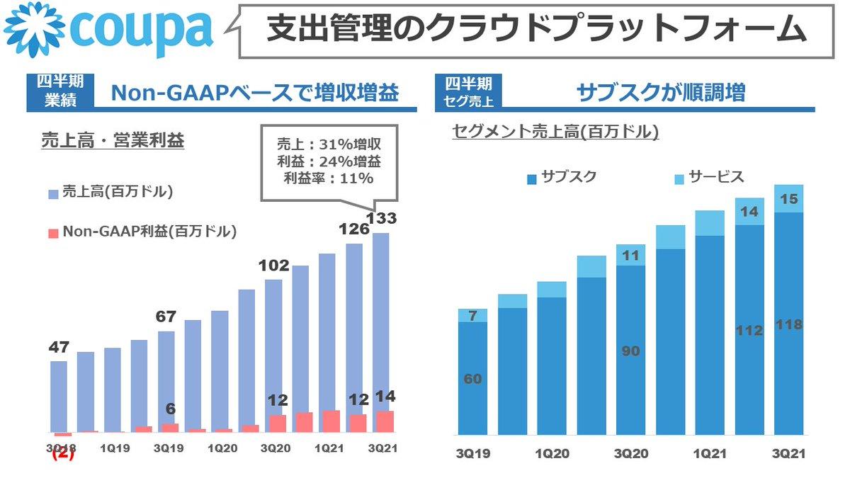 株価 クーパ ソフトウェア