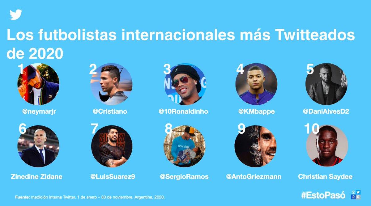 ¿Sin estadios? ¡No hay problema! Twitter se convirtió en el lugar donde los fans compartieron sus sentimientos, emociones, decepciones y, en algunos casos, reacciones 😲  Estos son los equipos y atletas locales e internacionales ⚽️ que nos estremecieron en Argentina este 2020: