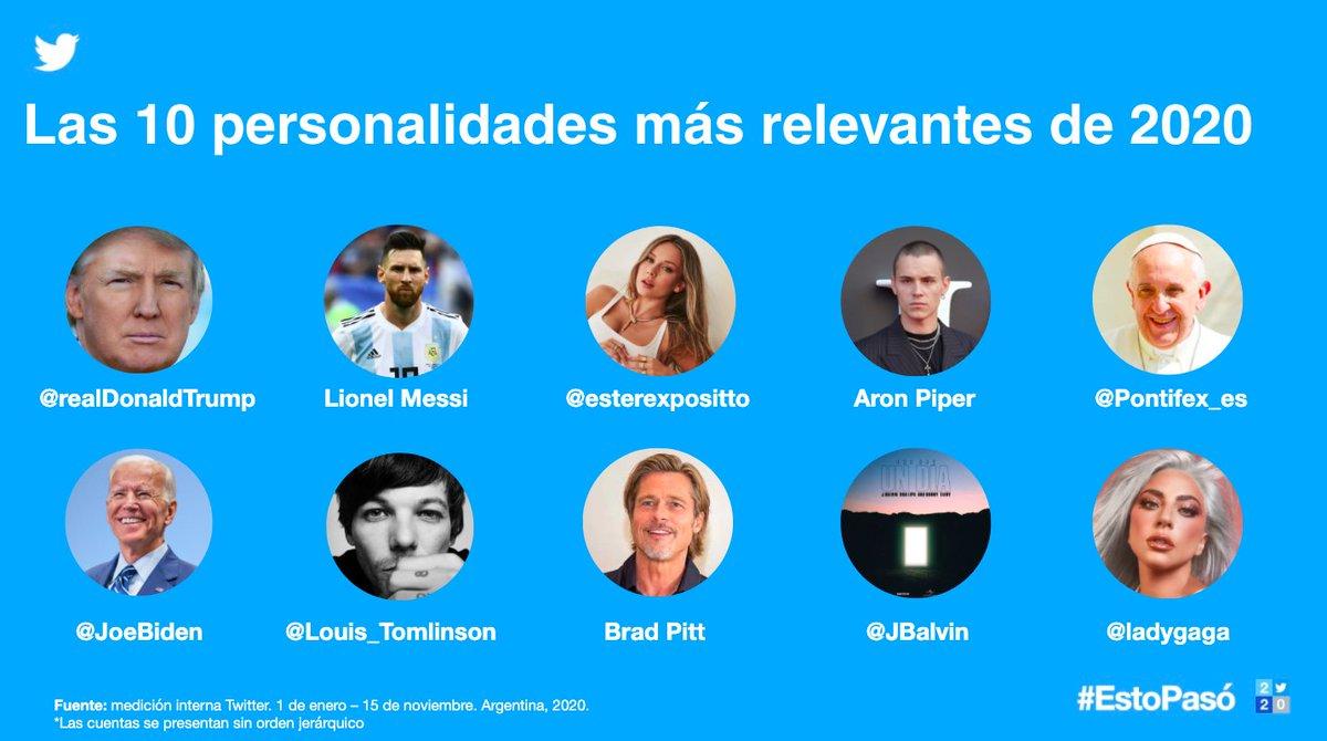 Para estar informados, contrastar puntos de vista y seguir el minuto a minuto del 2020, estas personas e instituciones nos mantuvieron actualizados en #EstoPasó.  Además, vimos cómo en #Argentina la radio📻 sigue siendo una de las conversaciones más relevantes.