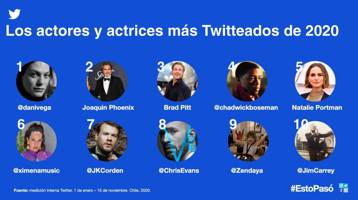 Las premiaciones pasaron a tener audiencias 100% virtuales y en Twitter no dejaron de emocionarnos. 🤩  Además, nuestro tiempo en casa hizo que los chilenos conectáramos de formas novedosas con los actores y actrices que nos entretuvieron en #EstoPasó2020: