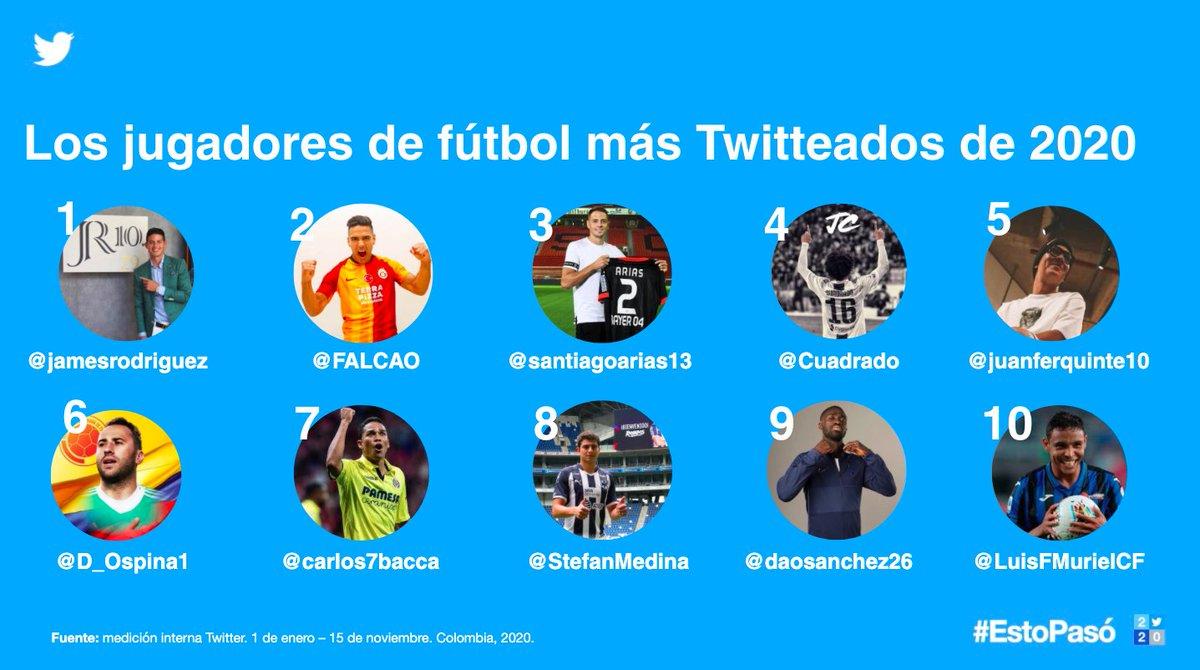 Si hay algo que nos gusta en #Colombia es el fútbol⚽️ y Twitter lo sabe, pues fue el lugar donde los hinchas se unieron a la distancia.  Es así como @jamesrodriguez, @AmericadeCali y @FCBarcelona lideran la conversación, junto con el adiós al ídolo Diego Maradona. #EstoPasó