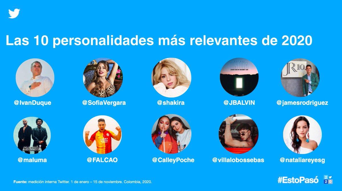 En un año tan extraño como el este, los colombianos encontramos en Twitter la mejor manera de estar juntos, informarnos y compartir nuestro sentir. 🙌  Estas son las personalidades más relevantes de #EstoPasó2020 en Colombia🇨🇴: