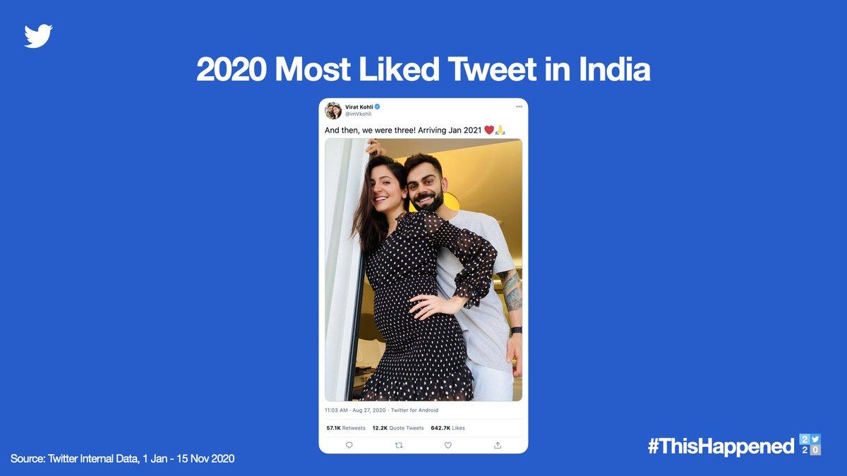 The most Liked Tweet of 2020 2020 का सबसे ज्यादा लाइक किया गया ट्वीट 2020ம் ஆண்டின்அதிகம் லைக் செய்யப்பட்ட டுவீட்