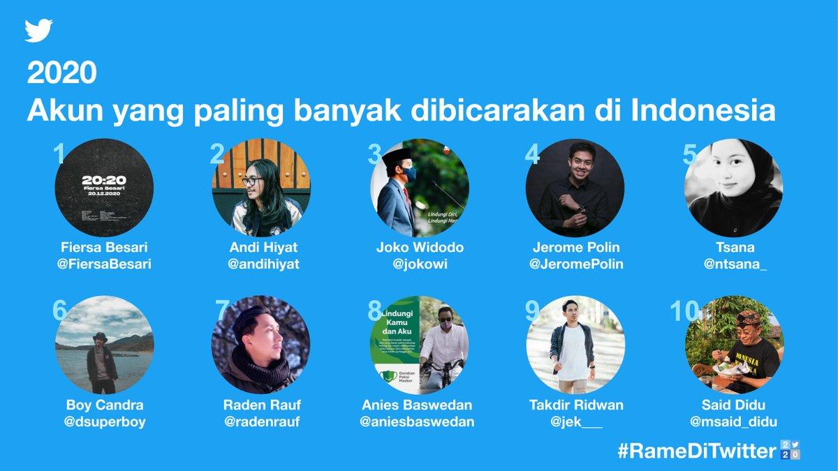 Tahun ini, ada beberapa akun yang baru pertama kali masuk dalam jajaran akun paling banyak dibicarakan di Twitter di Indonesia. 👋 @jeromepolin, @ntsana_, @jek___   Mana yang sudah kamu follow?  #RameDiTwitter2020