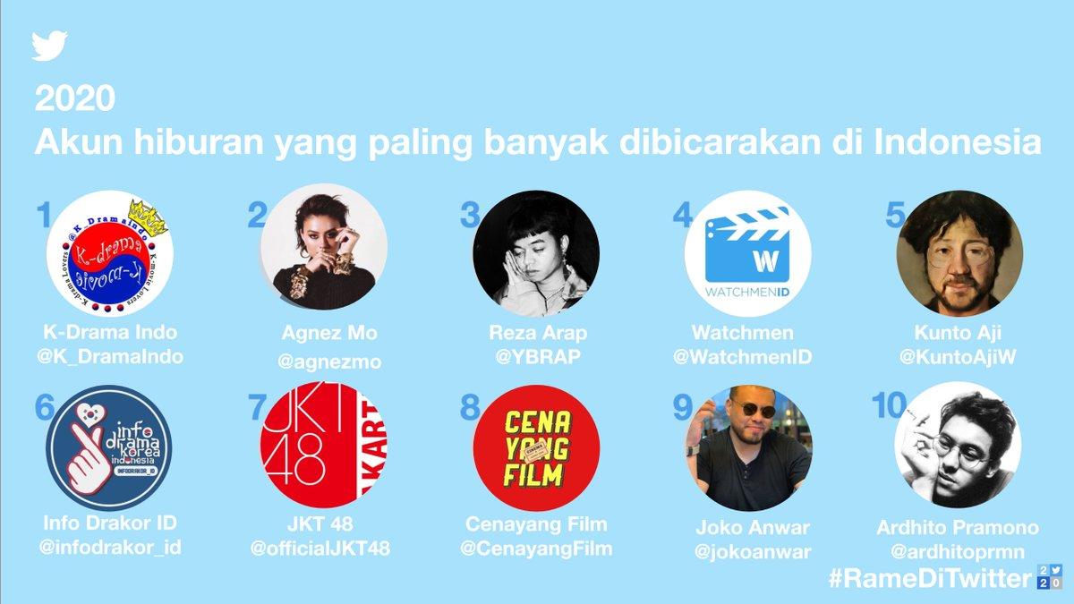 Dari 🎬 sampai 🎵; Twitter selalu jadi tempat untuk mencari dan berbagi konten hiburan selama 2020.  Berikut ini adalah akun dan tagar hiburan yang #RameDiTwitter di Indonesia tahun ini.